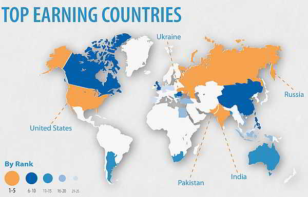 elance-top-earning-countries
