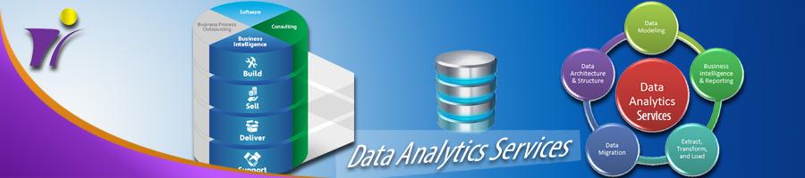 Data Analytics and content management